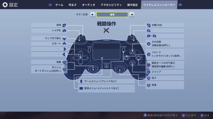 【フォートナイト】操作方法(PS4版)基本的な操作方法