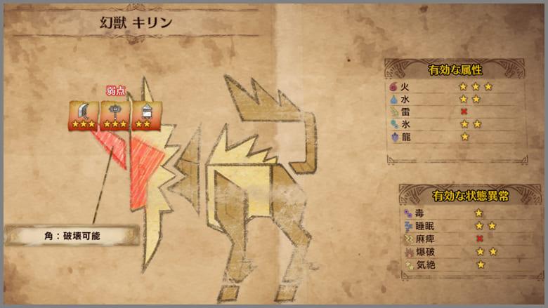 【キリン弱点】クエスト対策装備攻略